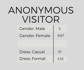 Anonymous Visitor